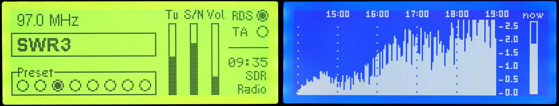 Vielseitige Anwendungen des I2C-Interfaces für graphische Displays