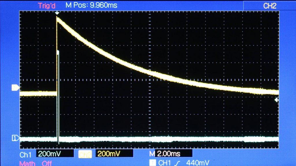 Eingang und Ausgang der Peak-Detection.