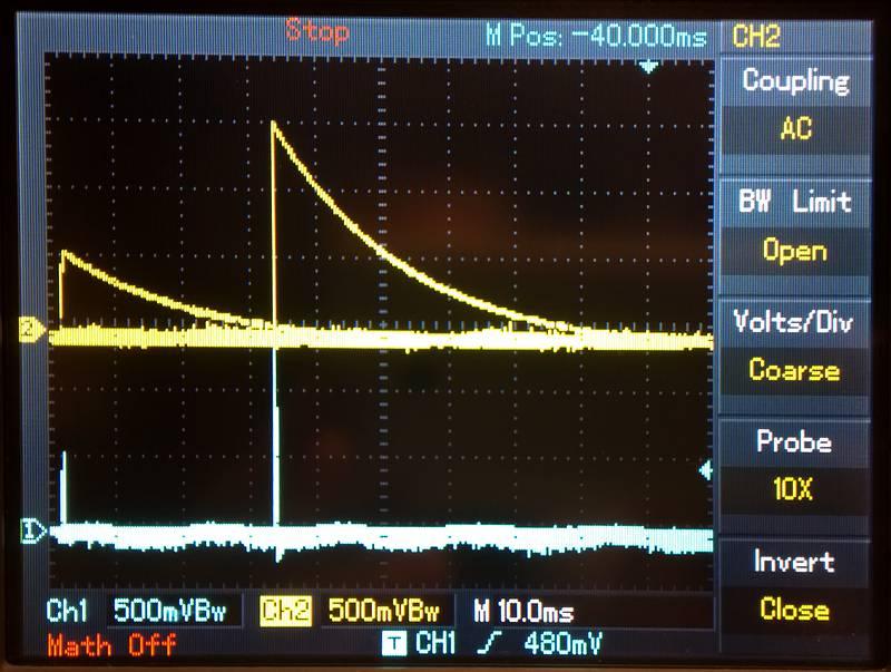 Messung am Peak-Detektor